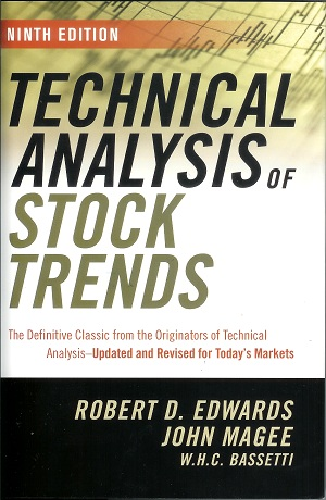 Technical_Analysis_Of_Stock_Trends